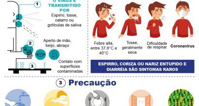Cartazes Covid-19 - Prevenção